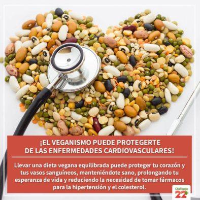 ¡El veganismo puede protegerte de las enfermedades cardiovasculares!